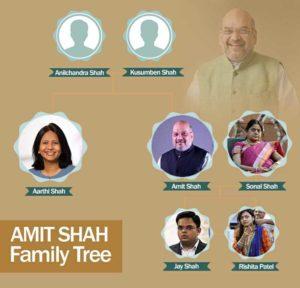 Amit-shah-family-tree