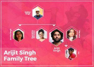 arijit-singh-family-tree