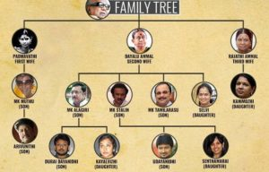 Karunanidhi-Family-Tree
